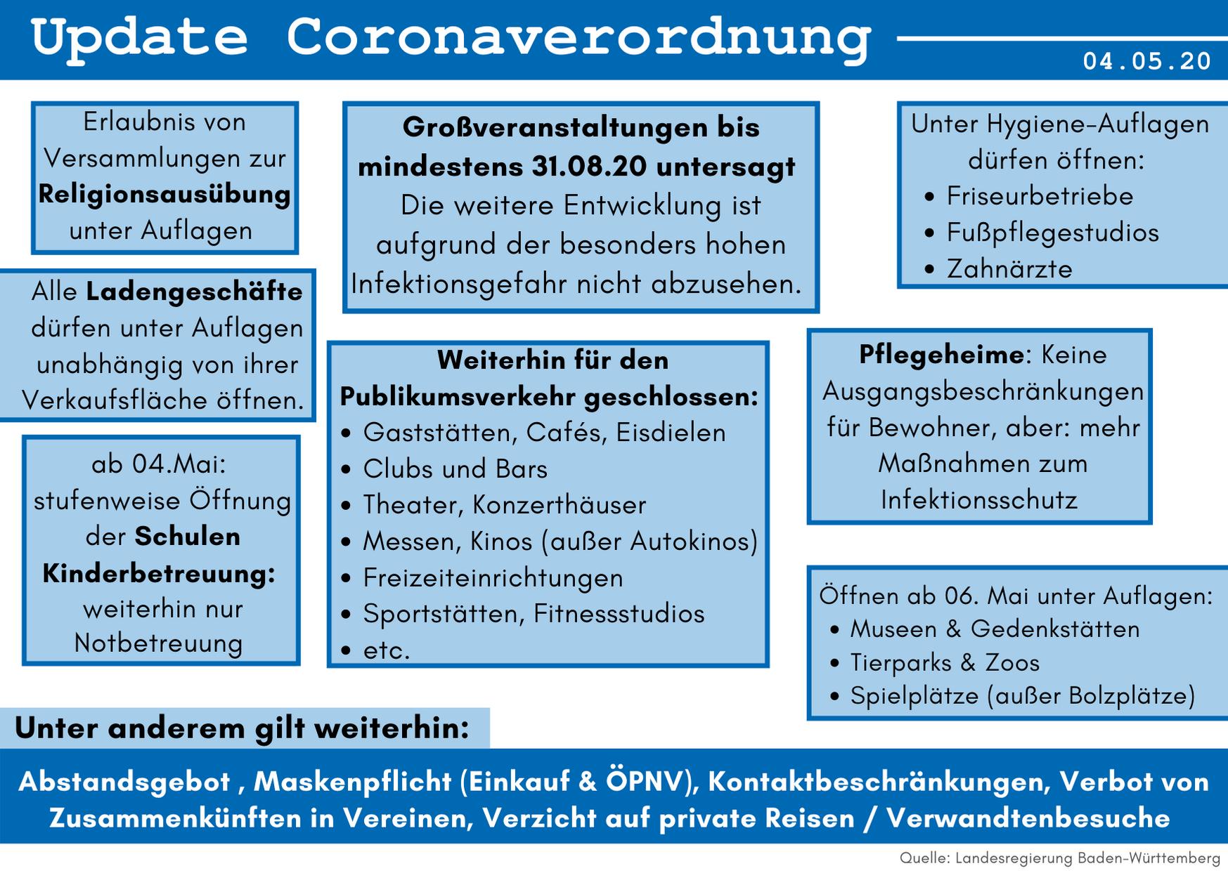 Coronaverordnung Vom 04 05 20 Das Ist Neu Gemeinde Weingarten Baden